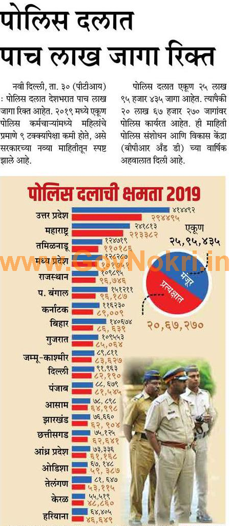 5 lakh Vacancy in Police Department