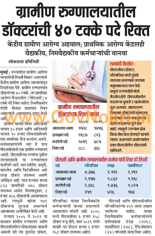 Gramin Vibhag Doctor Bharti 2020